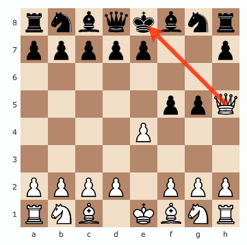 Wow! Simple How to Win Chess in 3 Moves- 3 Move Checkmate - Learn ...
