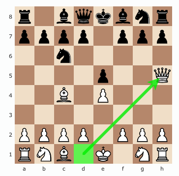 how to win at chess quickly with steps